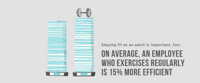 Facts-Workout-Surprising