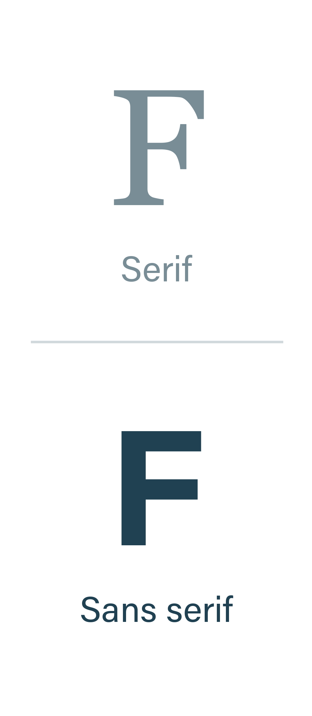 Serif font verses Sans serif font