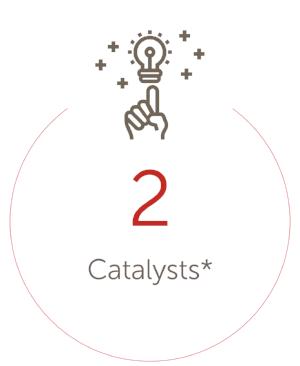 002 Catalysts.png
