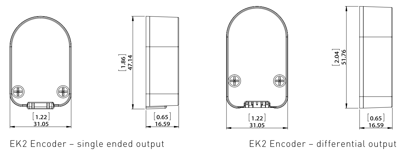 EK2 Encoder Option