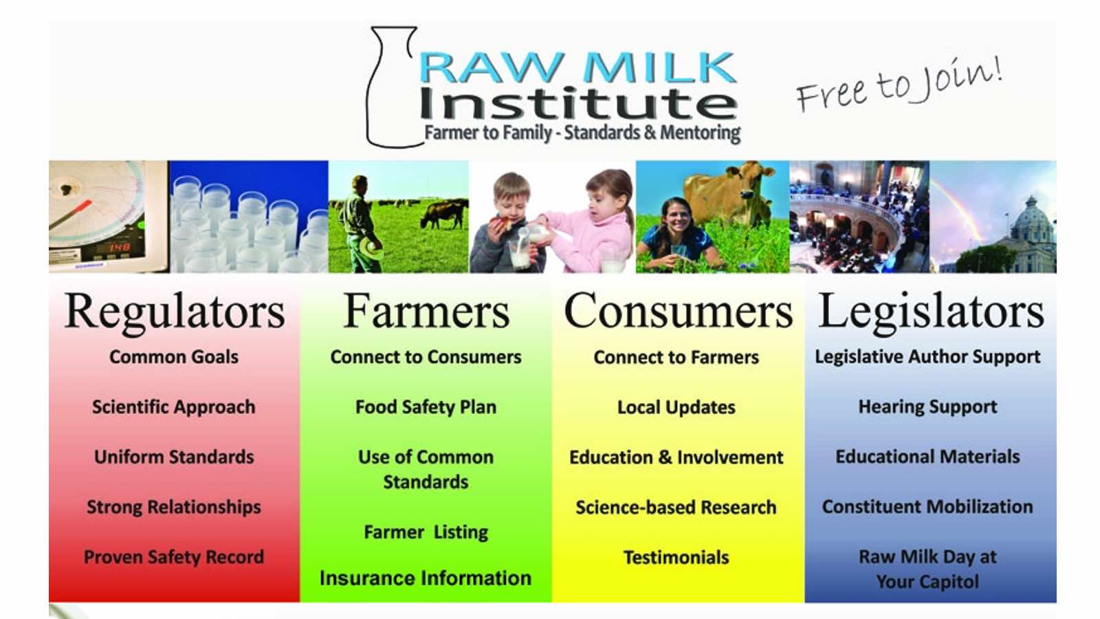 The Raw Milk Institute activities