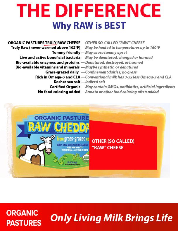 Organic pastures raw cheese.jpg