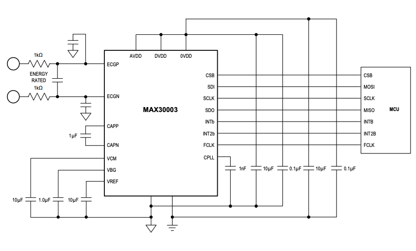 MAX30003 Typical Application Circuit