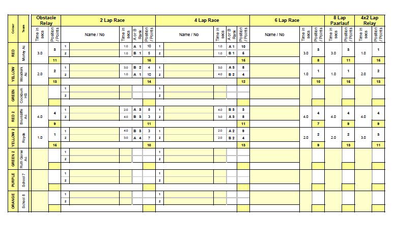 LEEDS S & C SSP - Yr 7 Boys SG SHA- Track scores