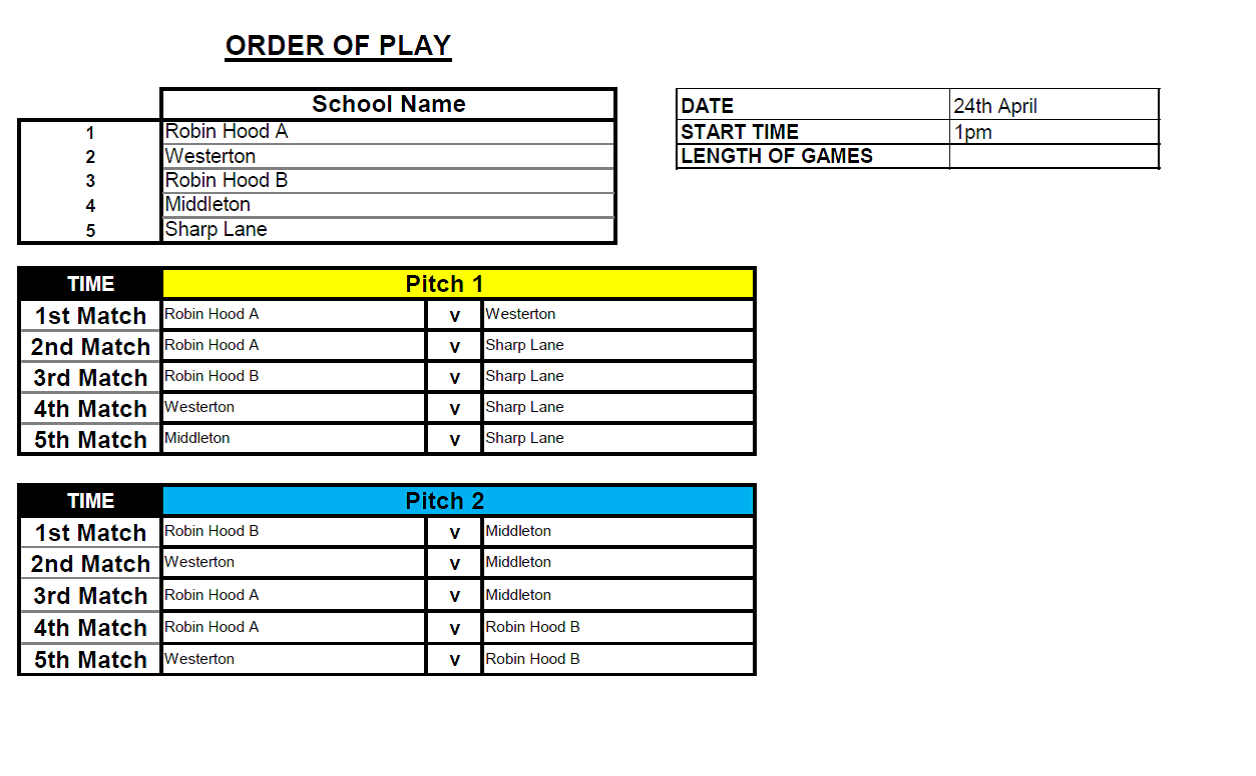 Tag Rugby - Order of play