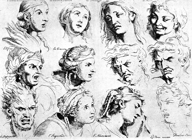 Charles Le Brun, Expressions des passions de l'Ame (1732)