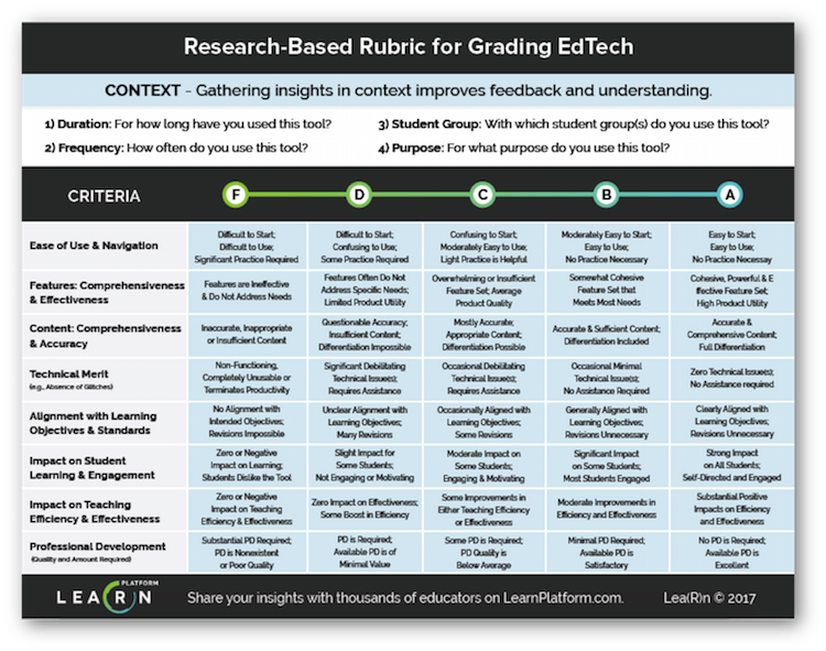 Rubric for grading edtech.png