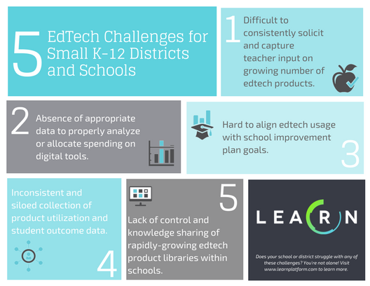 5 Challenges of K-12 EdTech