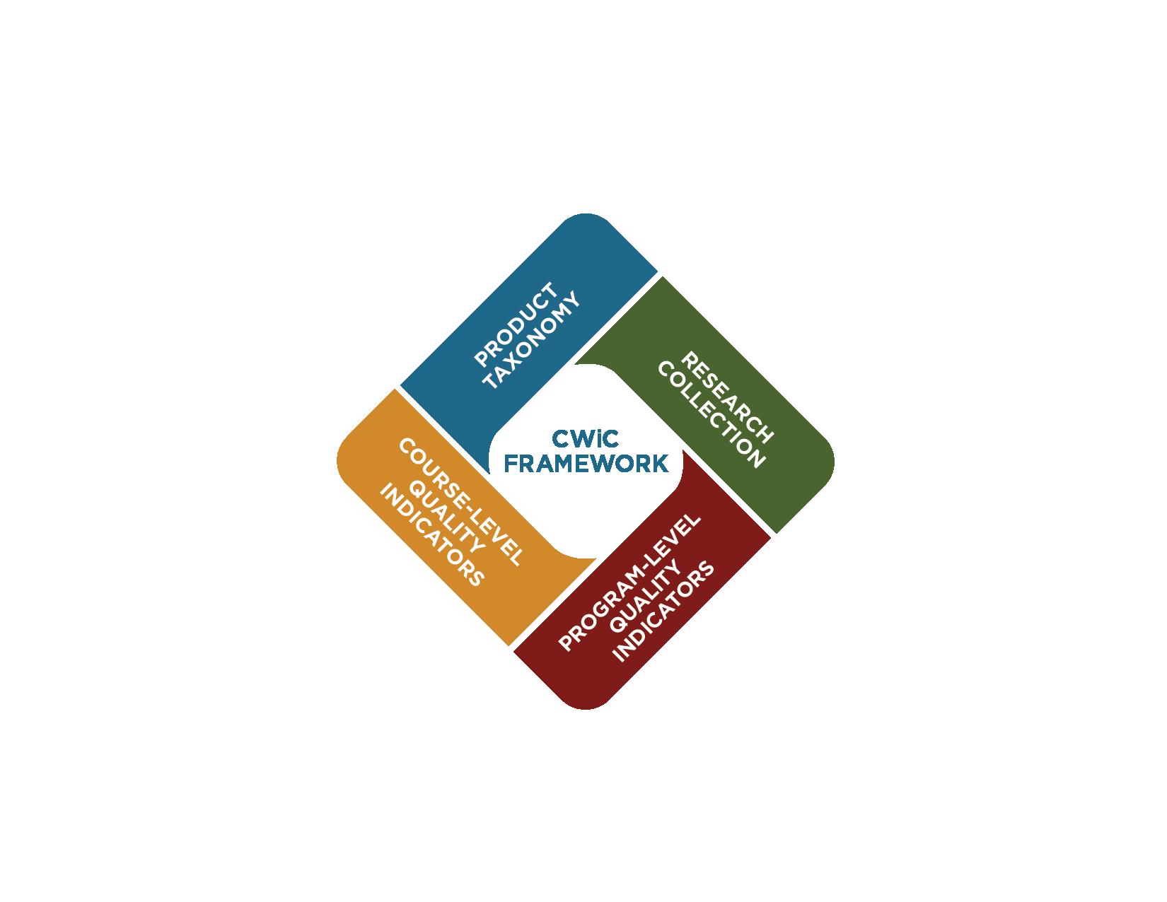 TYT070_CWiC_Framework_Upd_Rd1-06.png