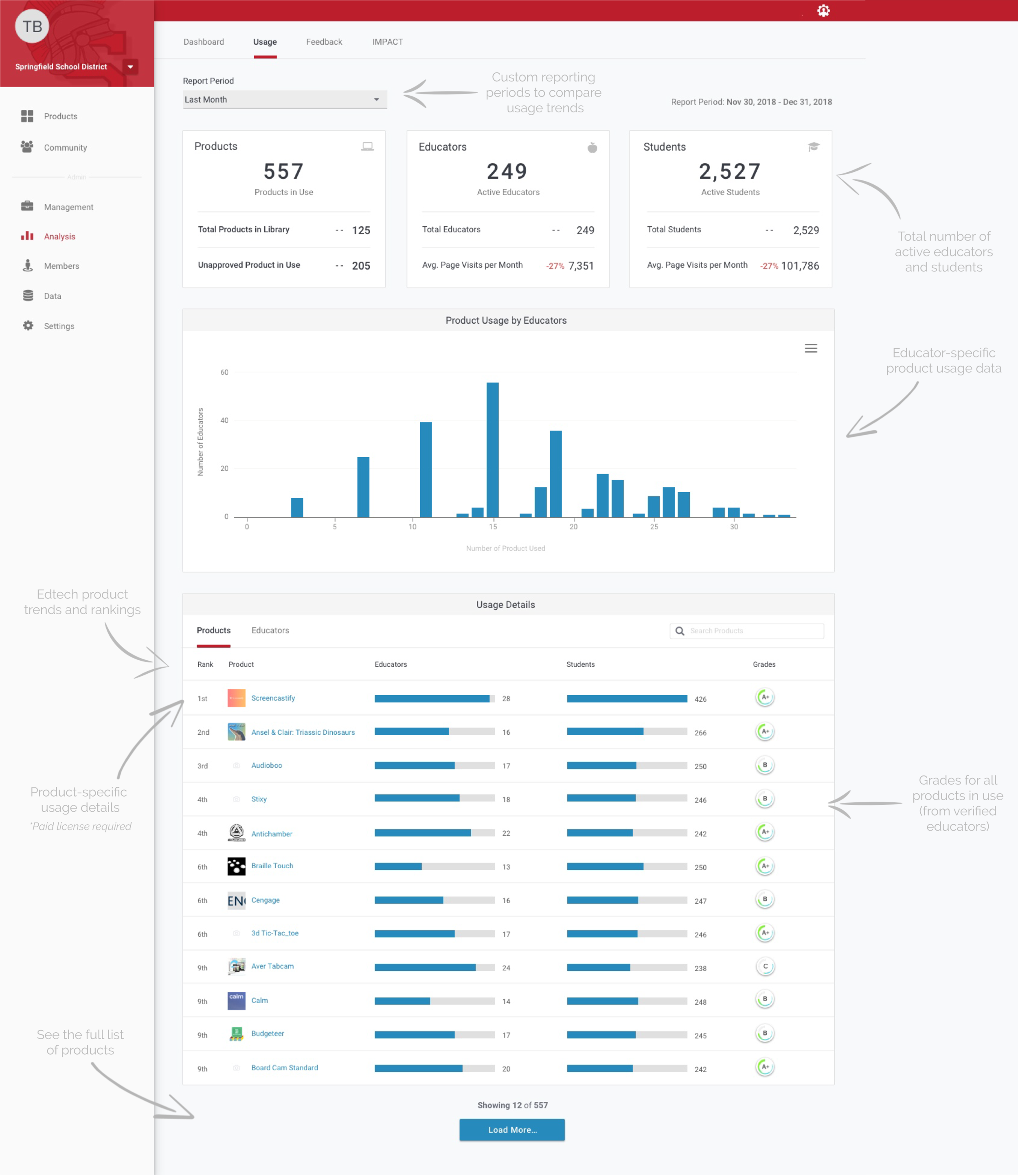 ChromeExtensionAnalyticsDashboard-02.png