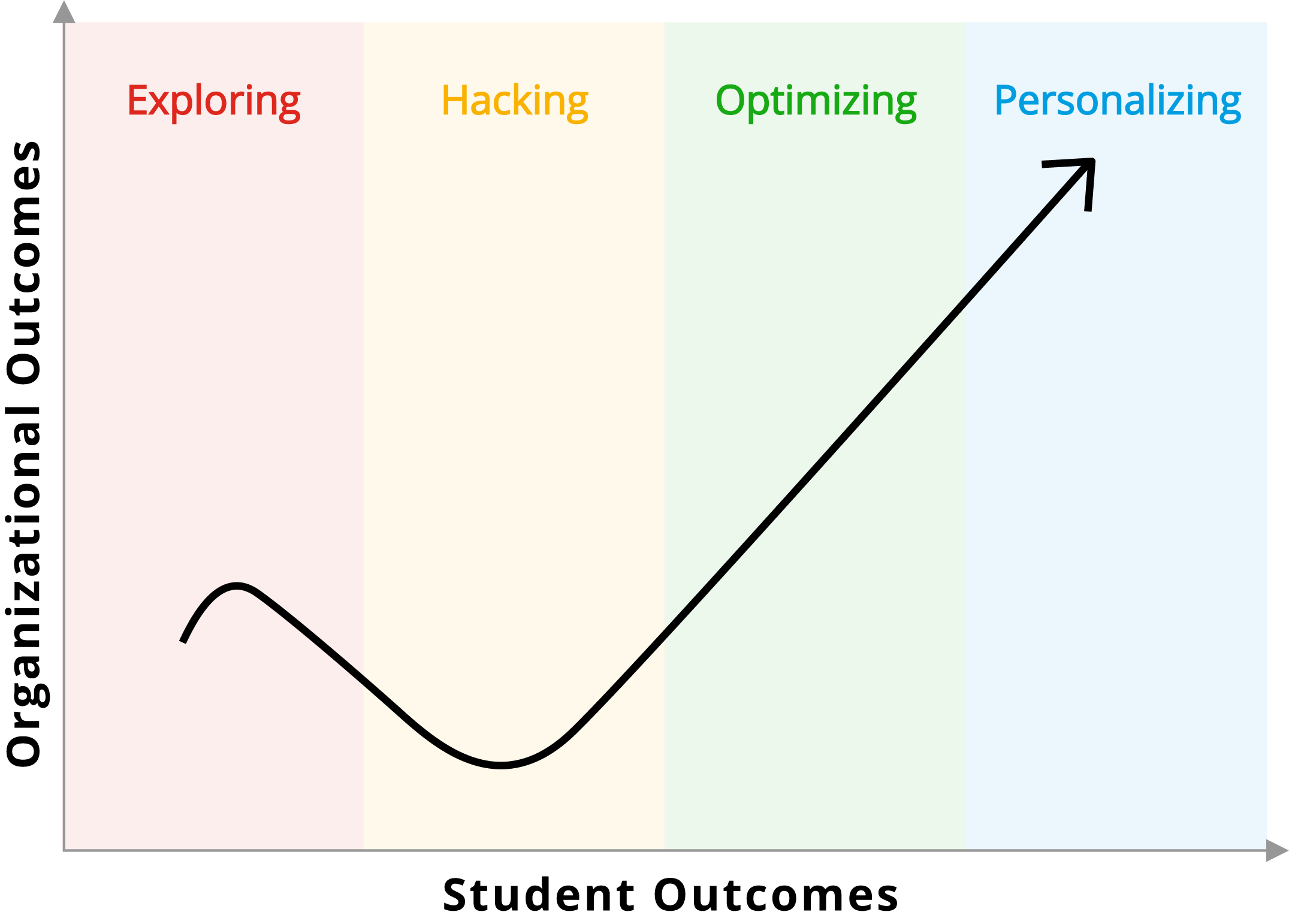 EEF Graph(3) - white.png