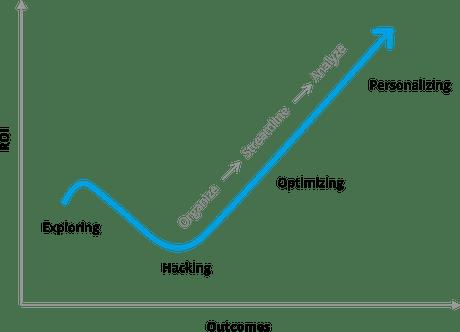 EEF chart.png