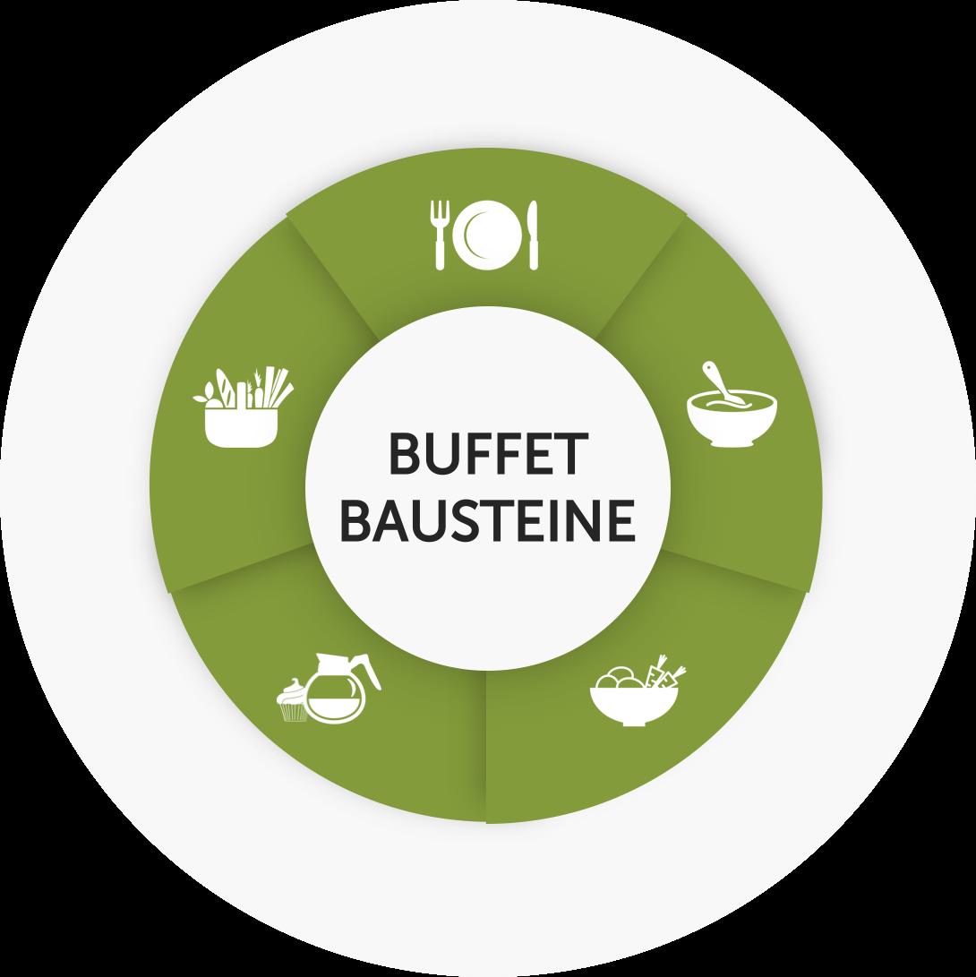 buffet_blocks