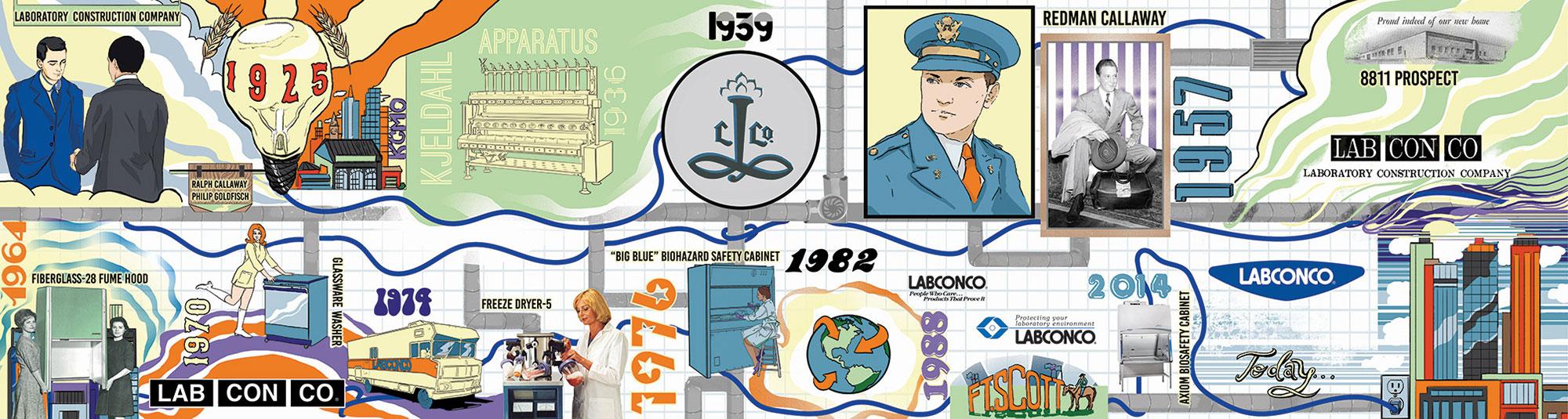 Labconco-mural-art-for-web.jpg