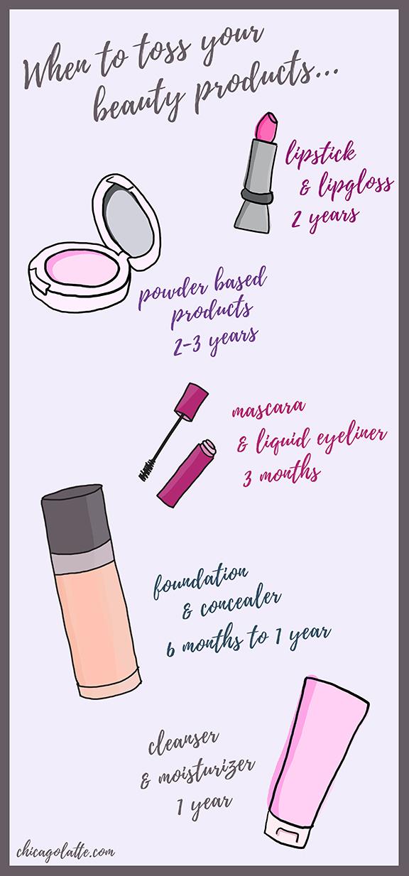Makeup_Spring_Clean.jpg