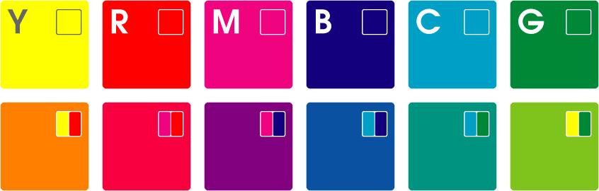 Y  =  Yellow,  R  = Red,   M   =  Magenta,   B   =  Blue,   C   =  Cyan,   G   =  Green