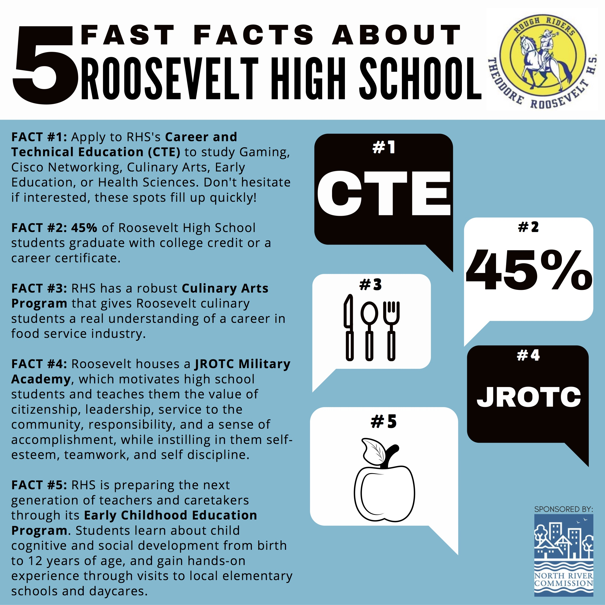 5 Facts Campaign_RHS_English.jpg