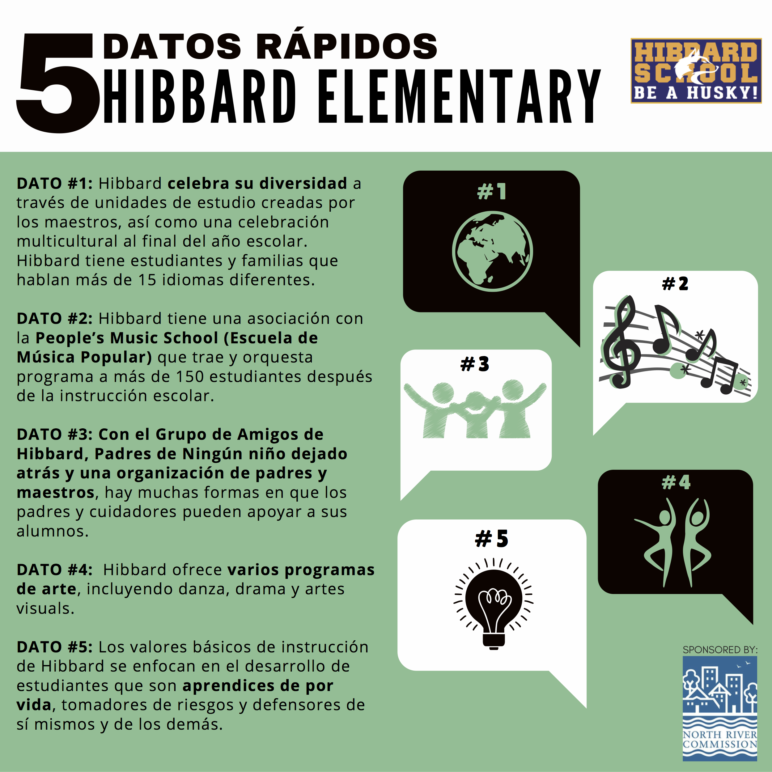 5 Facts Campaign_Hibbard_Spanish.jpg
