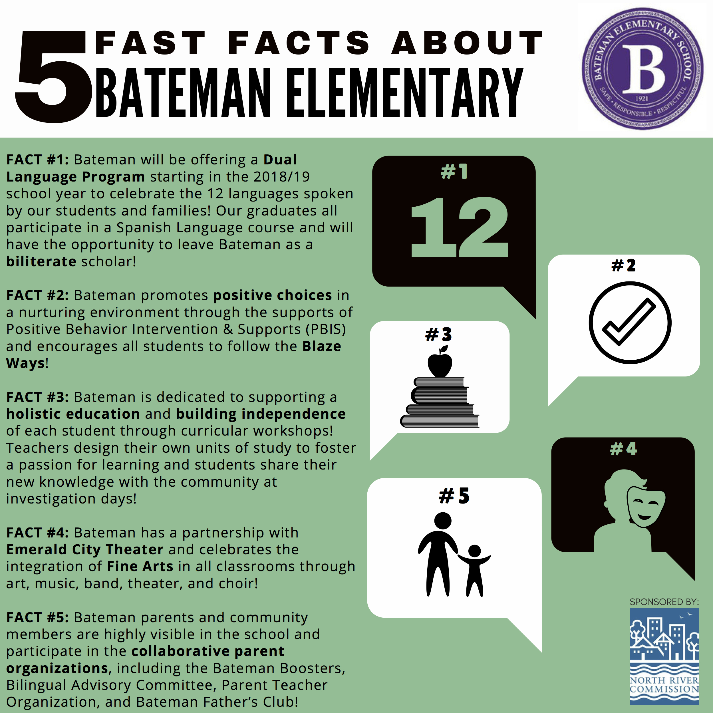 5 Facts Campaign_Bateman_English.jpg