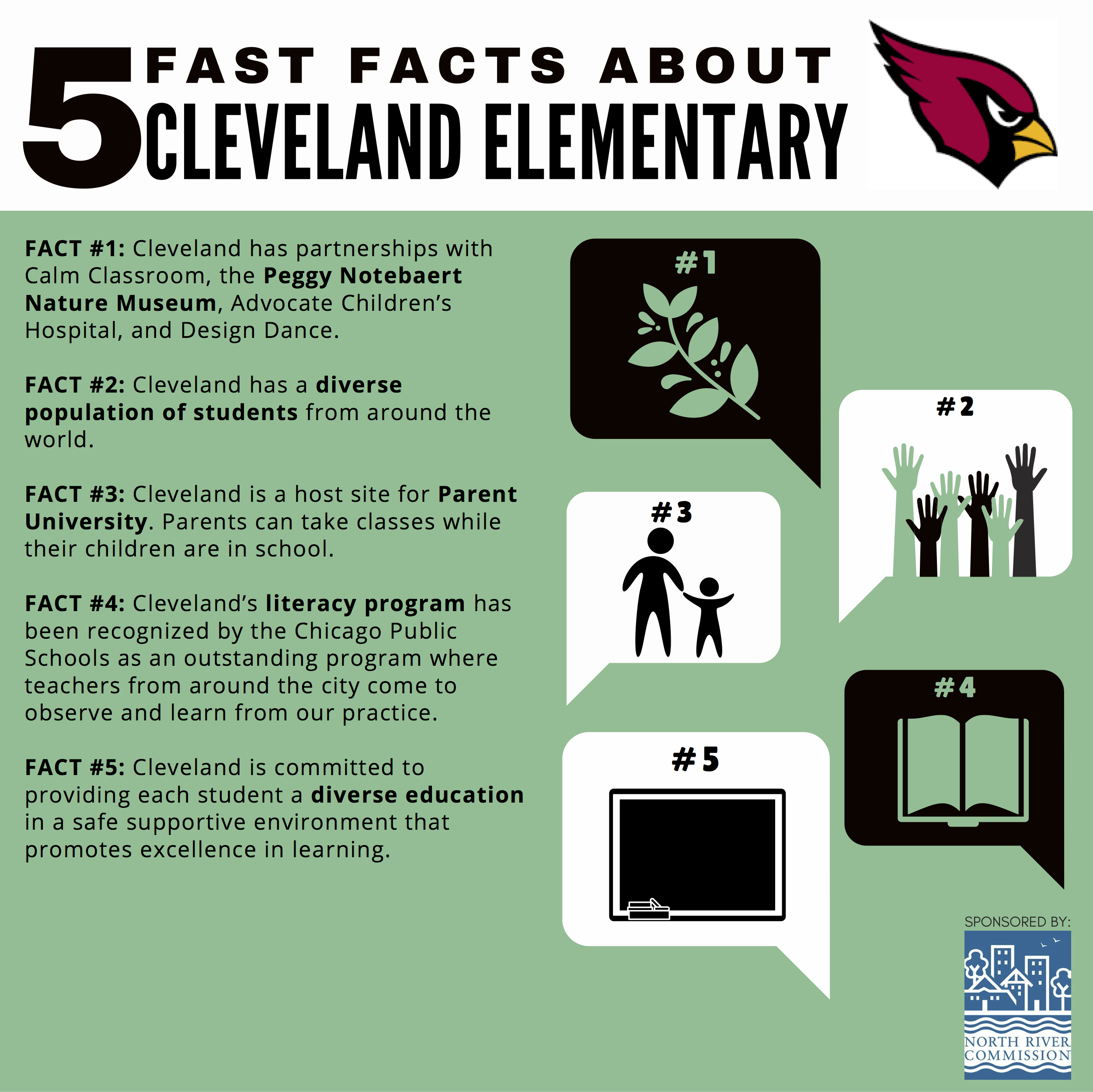 5 Facts Campaign_Cleveland_English.jpg