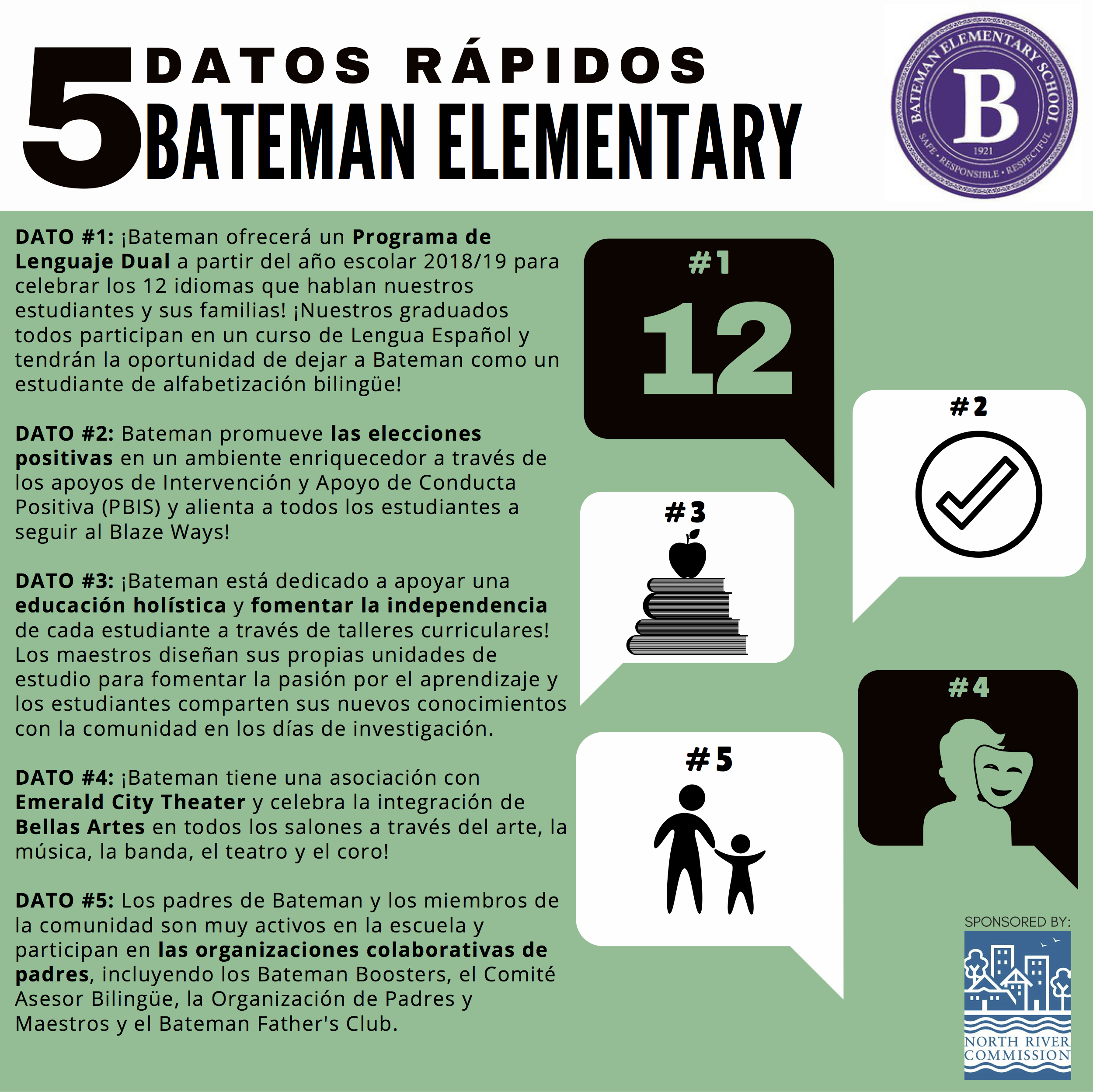5 Facts Campaign_Bateman_Spanish.jpg