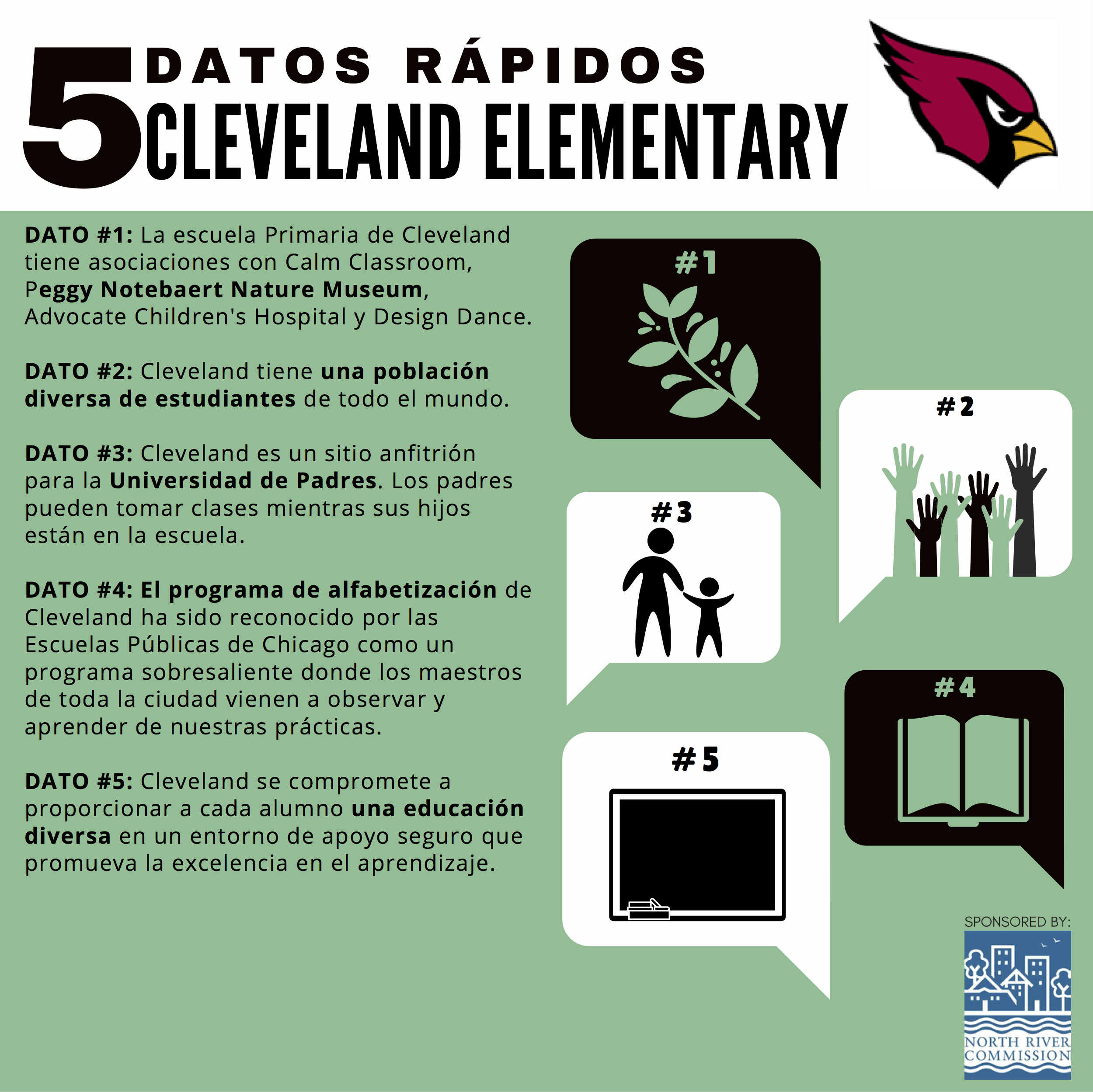 5 Facts Campaign_Cleveland_Spanish.jpg