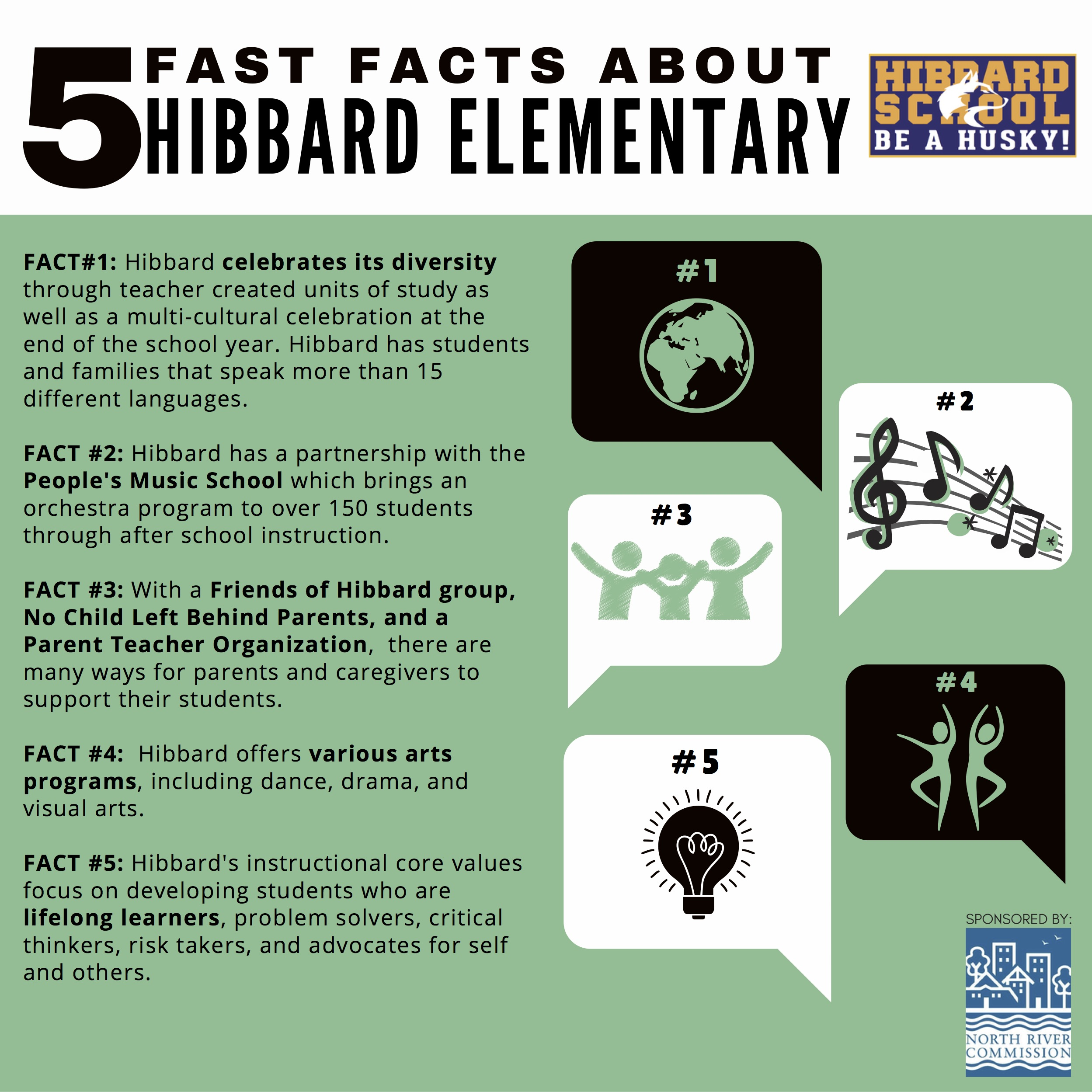 5 Facts Campaign_Hibbard_updated.jpg
