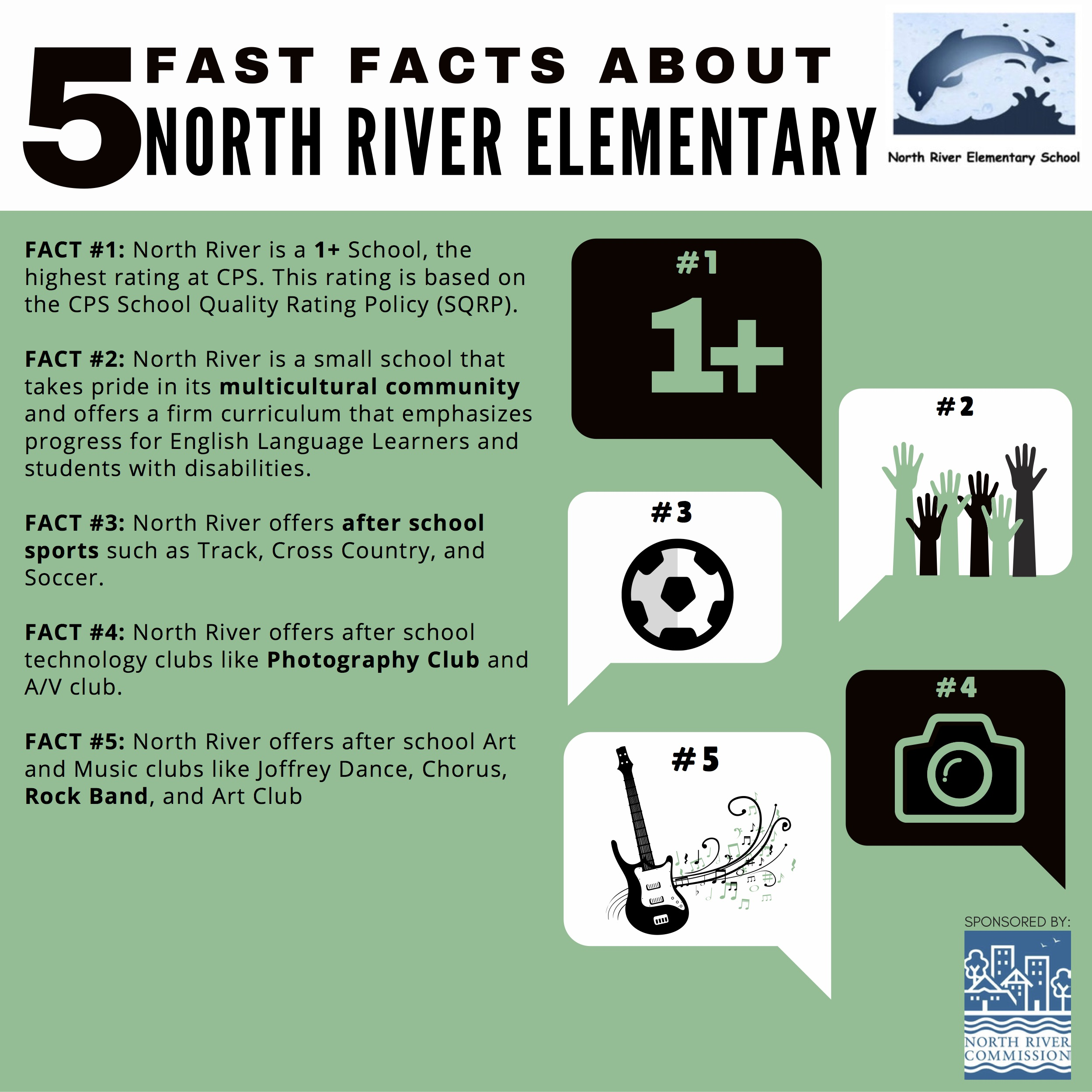 5 Facts Campaign_North River_English.jpg