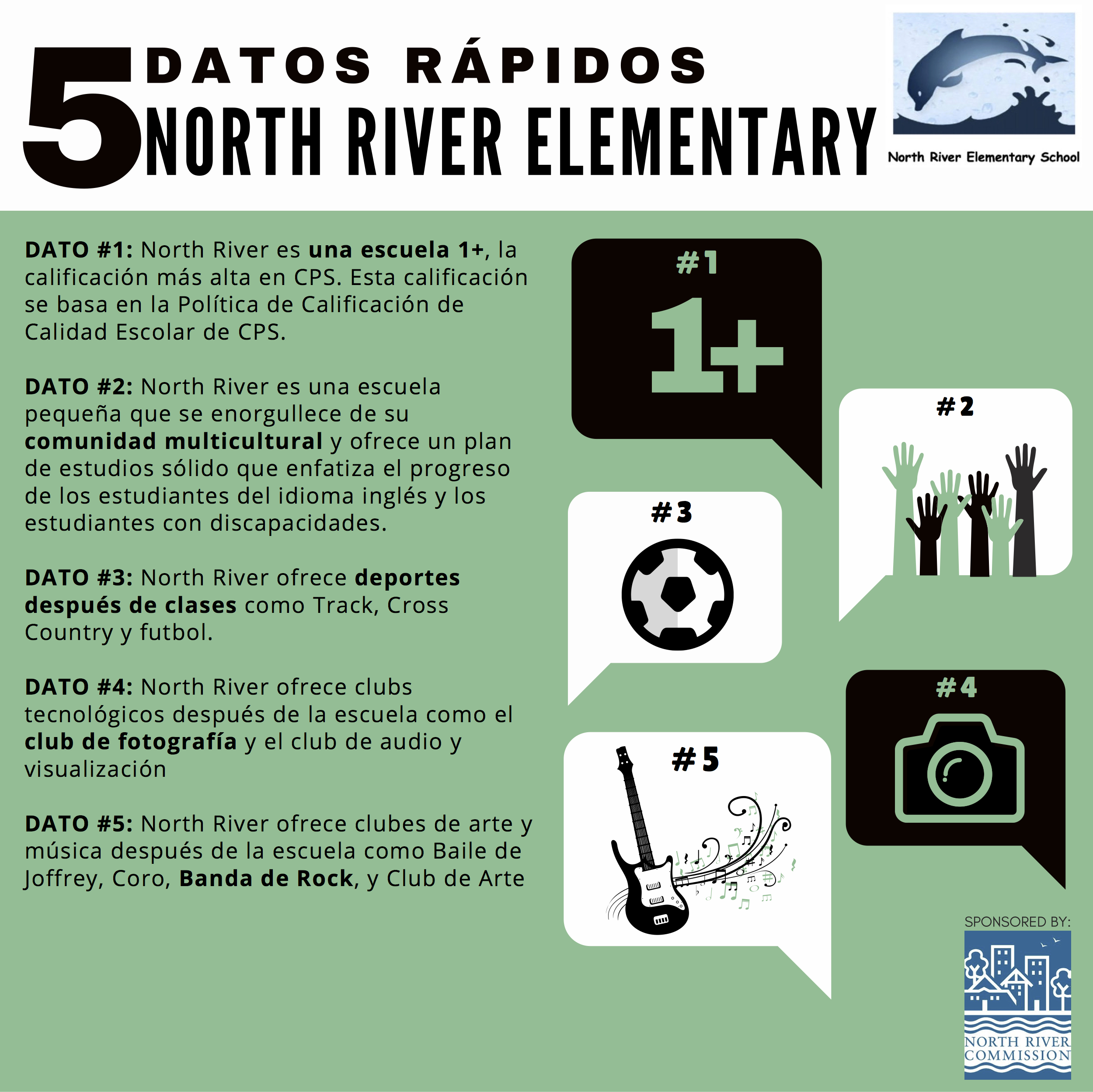 5 Facts Campaign_North River_Spanish.jpg
