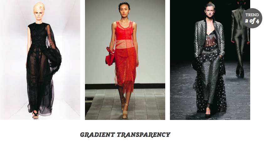 Partly Sunny Clearly Contacts Gradient Transparency Eyewear Spring 2013 Trends