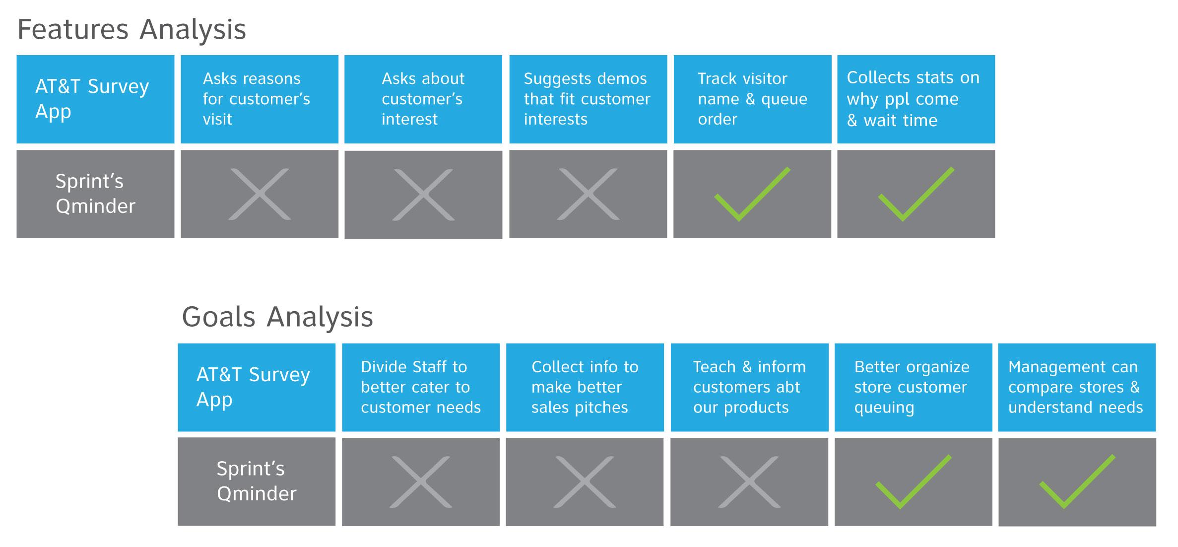 Survey-App-Competitive-Analysis.jpg