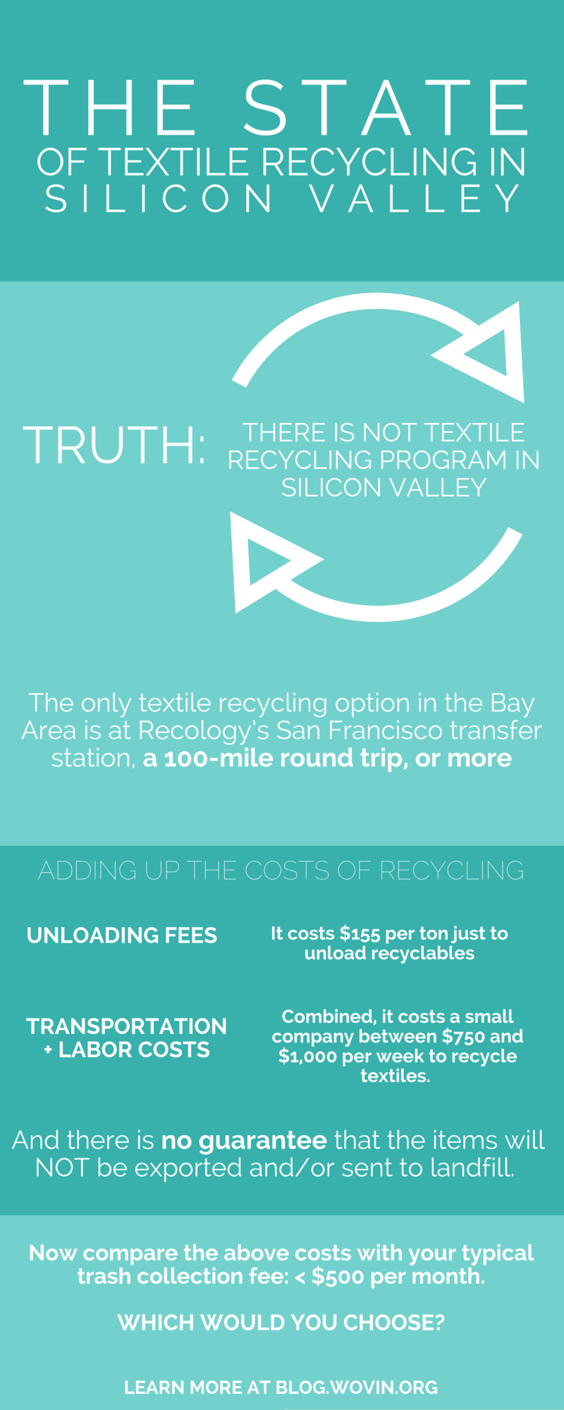Textile Recycling - Infographic.jpg