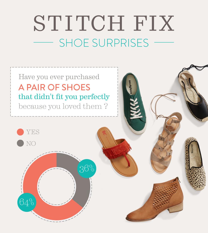 stitchfix-footwear-infographic01_01.jpg