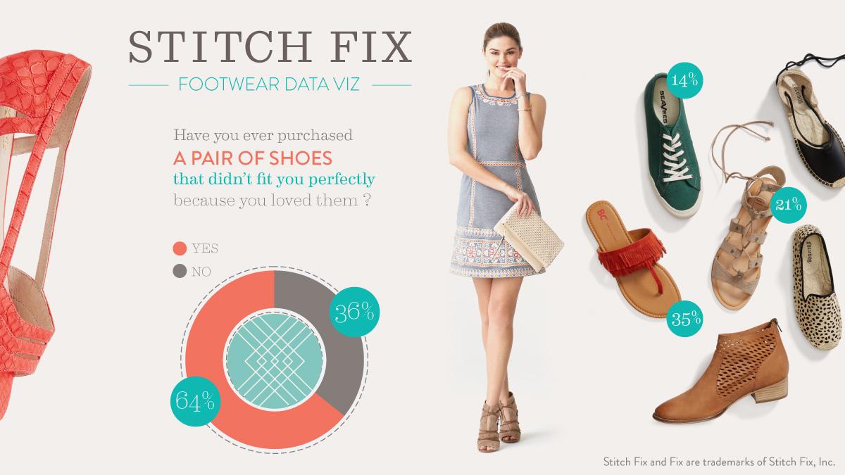 stitchfix-data-viz.jpg