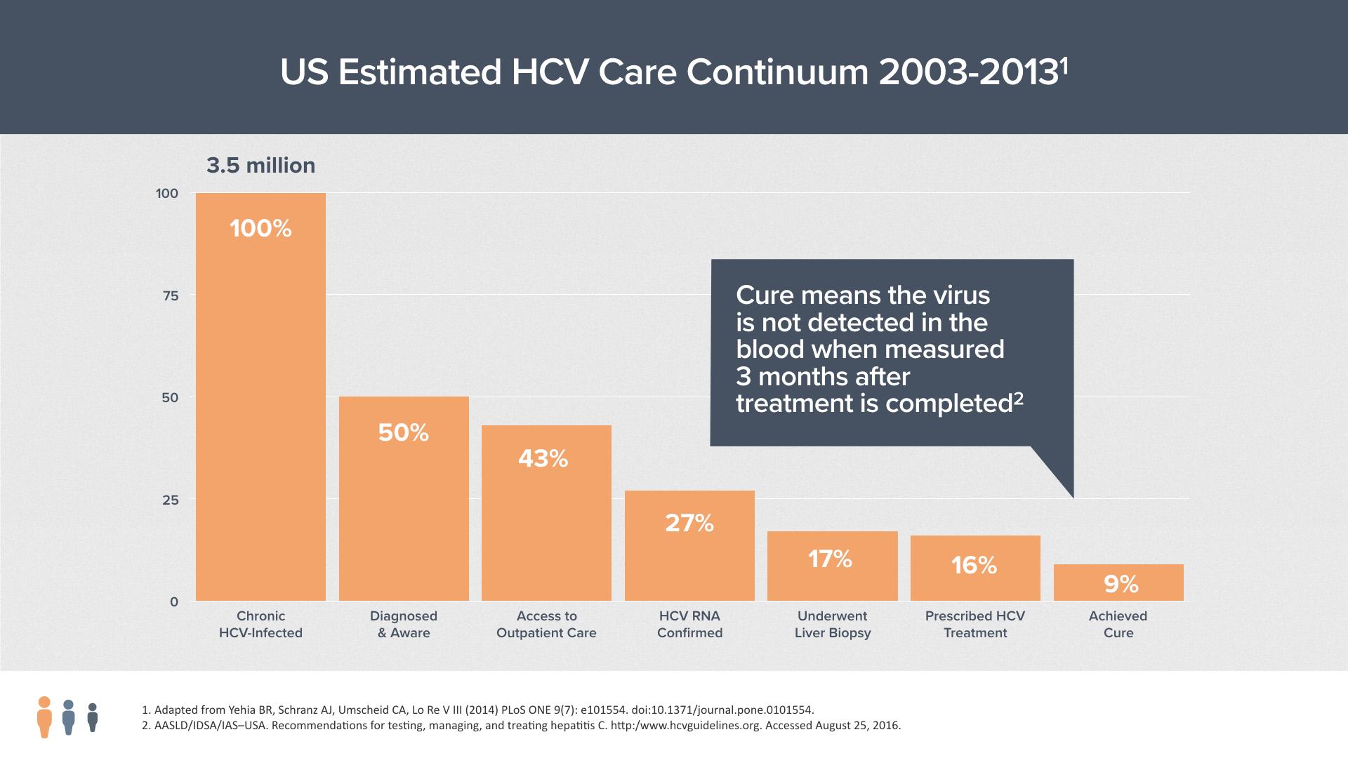 2016 HRC HCV Workshop DRAFT 09.28.16.005.jpeg