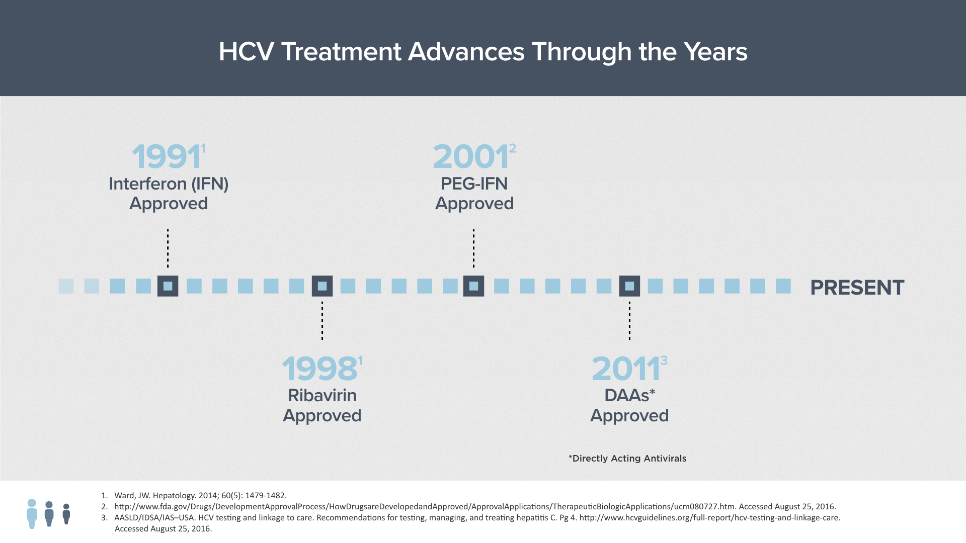 2016 HRC HCV Workshop DRAFT 09.28.16.010.jpeg