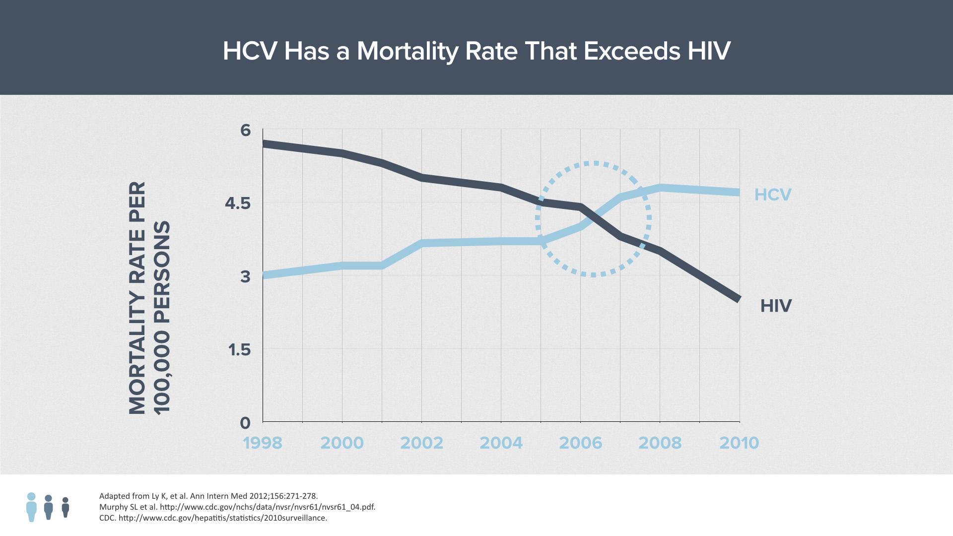 2016 HRC HCV Workshop DRAFT 09.28.16.014.jpeg