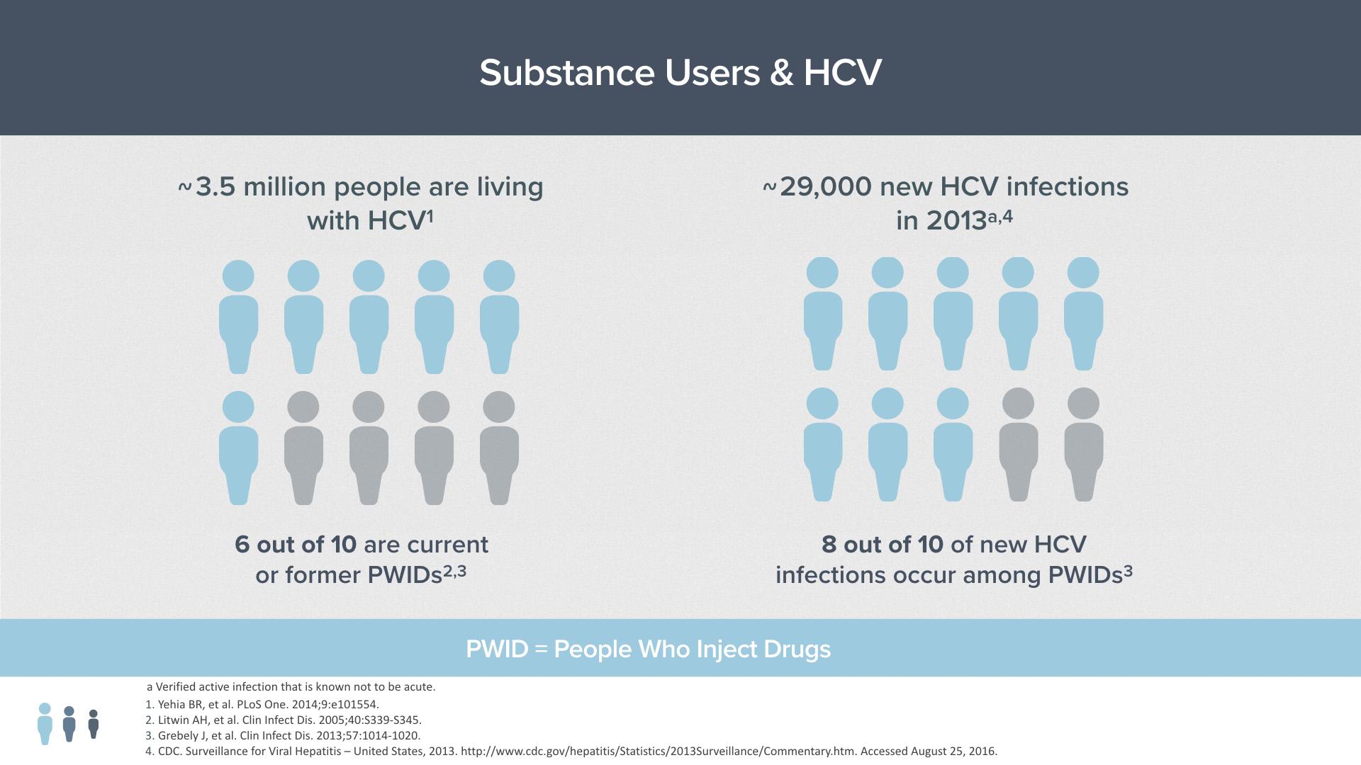 2016 HRC HCV Workshop DRAFT 09.28.16.015.jpeg