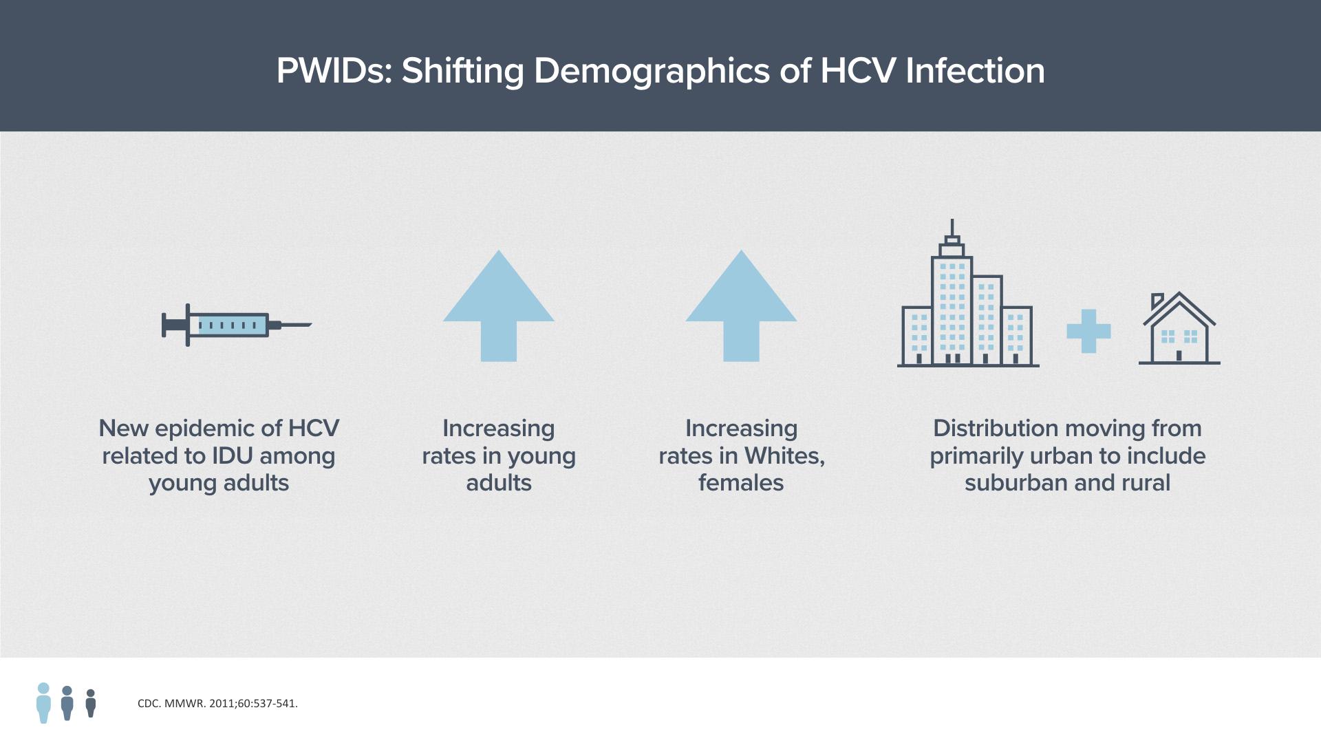 2016 HRC HCV Workshop DRAFT 09.28.16.017.jpeg
