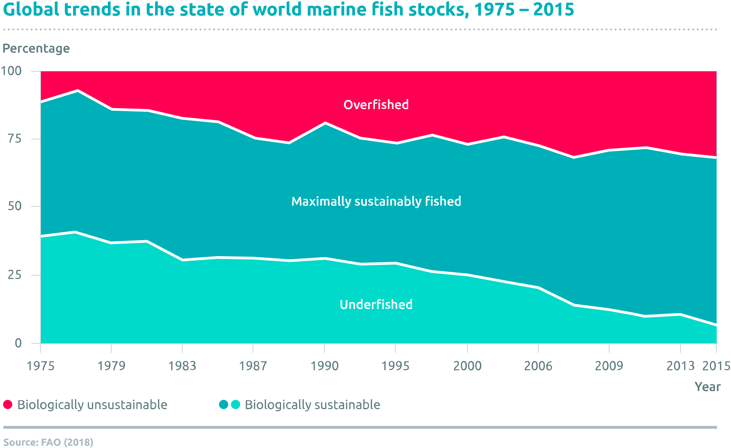 Overfishing_Web-f71df05c.png