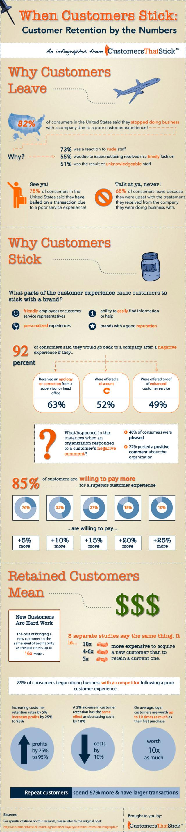 via  marketingtechblog.com