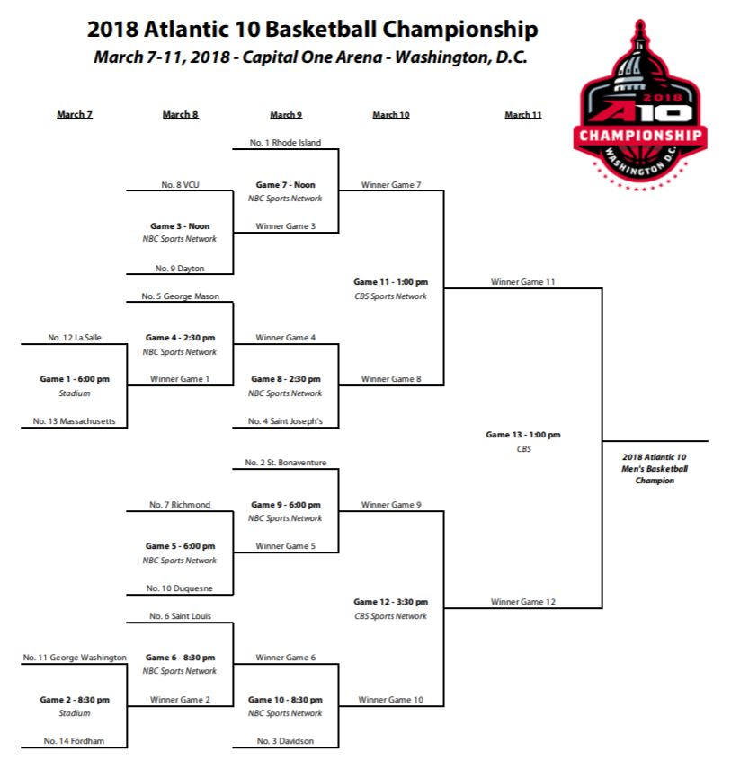 Atlantic10Bracket18.JPG