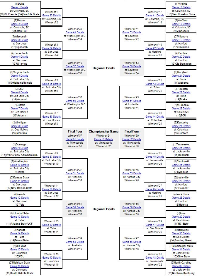 Bracket Notes:  FIRST FOUR TEAMS OUT: Florida, Clemson, Furman, Butler  NEXT FOUR TEAMS OUT: Indiana, Nebraska, Utah State, UNC-Greensboro  FOLLOW ME ON TWITTER: @roccomiller8