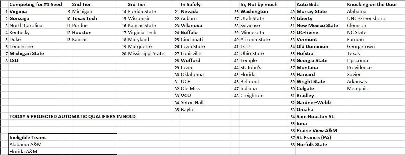 Seed List 03.11.19.JPG