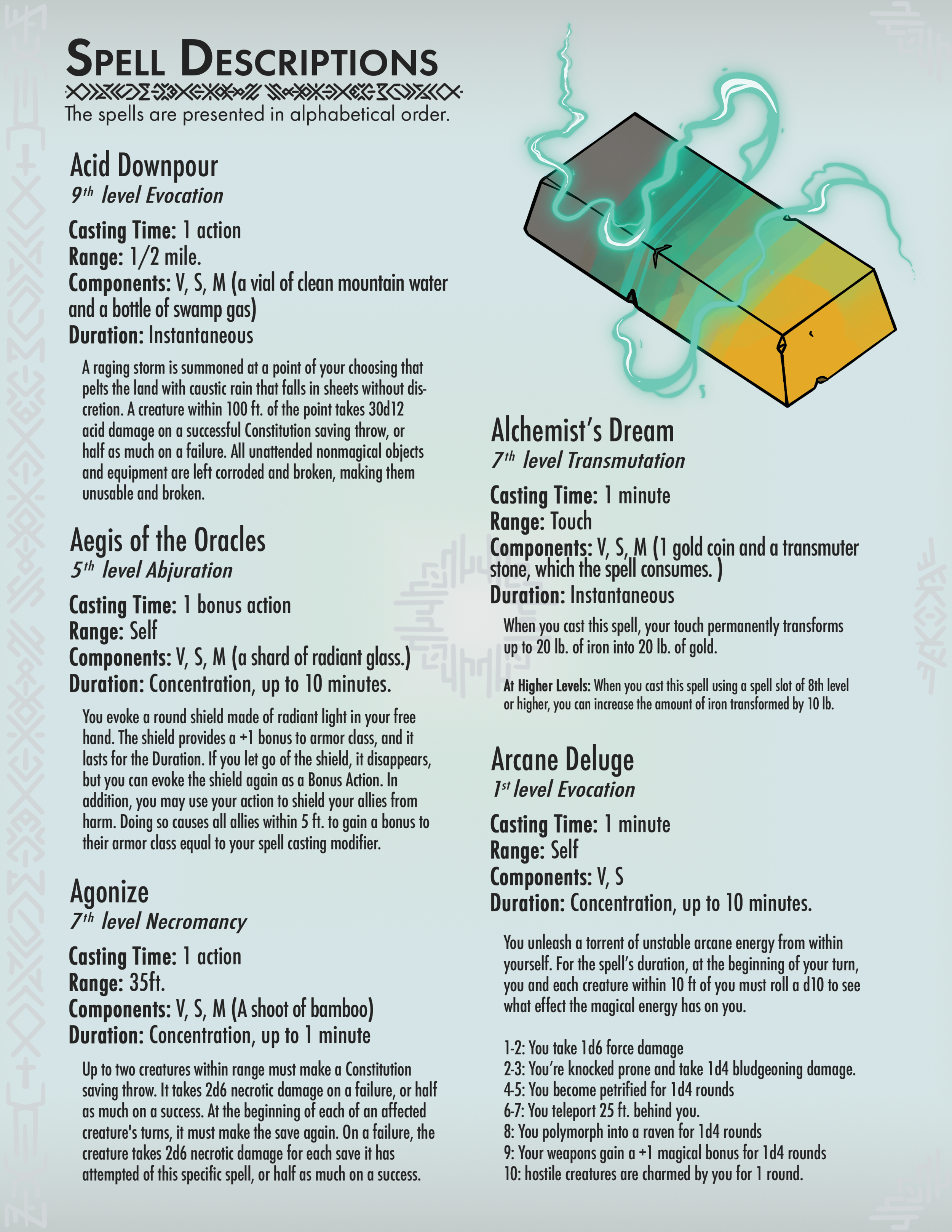 Over 100 all New spells for every level or every school of magic for 5th Edition!