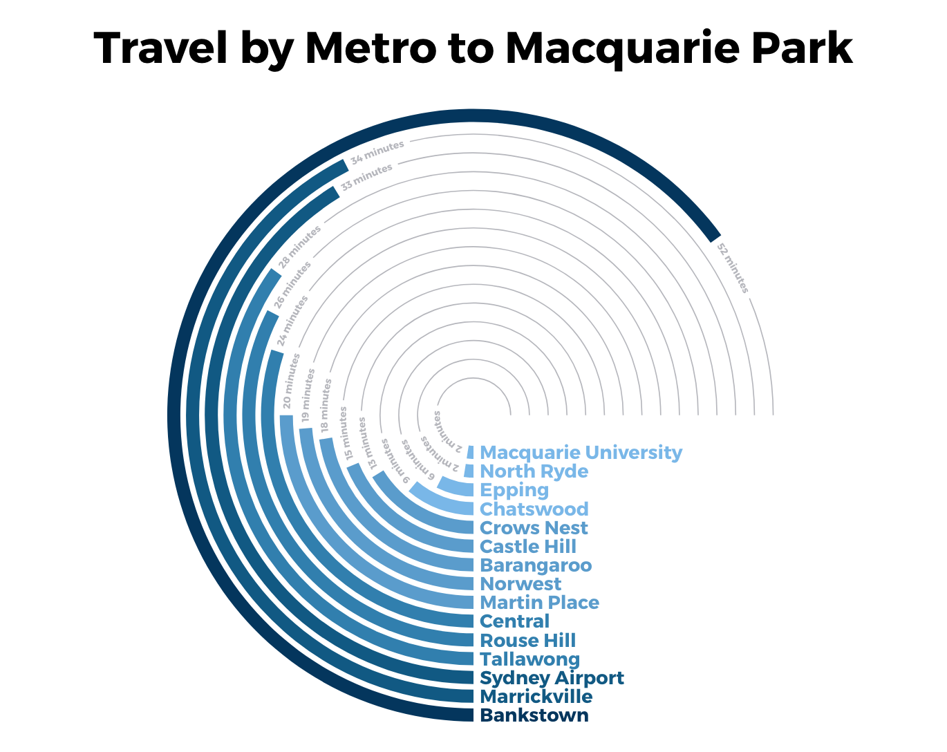 (Indicative travel times in minutes, post Metro Stage 2 opening in 2024)
