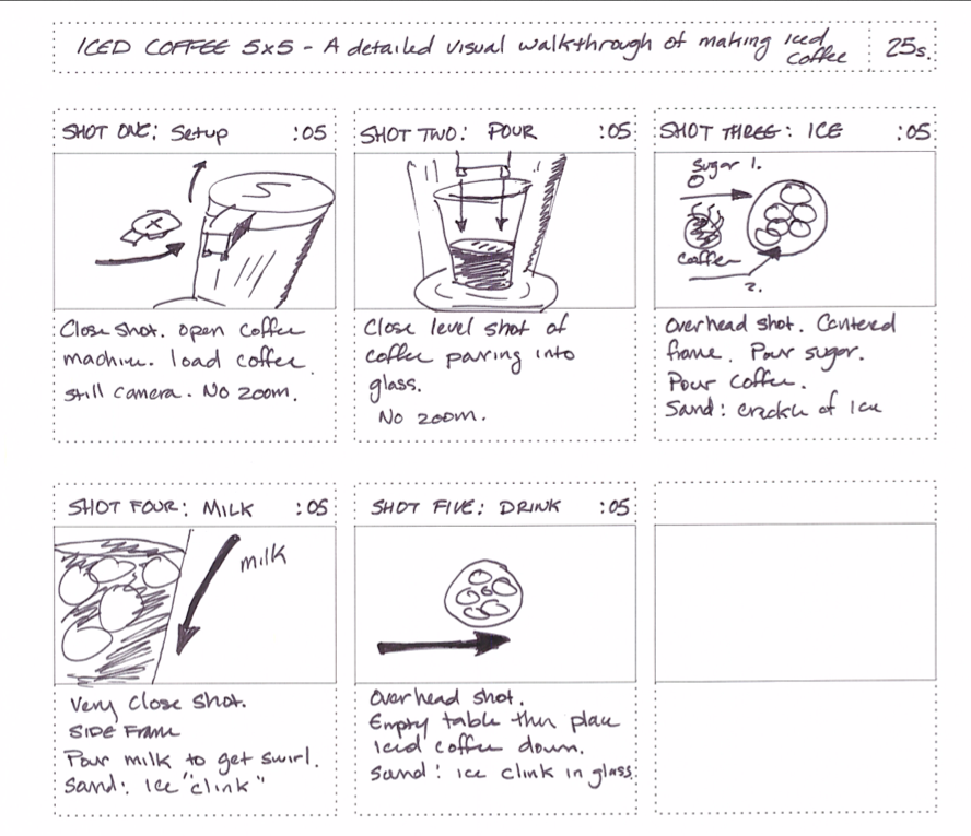 storyboard of iced coffee video