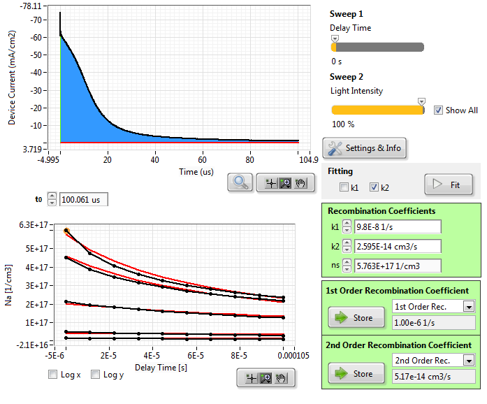 Extracts the recombination coefficient from photo-CELIV or charge extraction measurement with varied delay-time.
