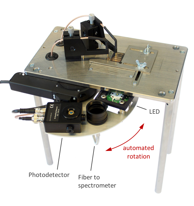 The new module: Automated Measurement Table.