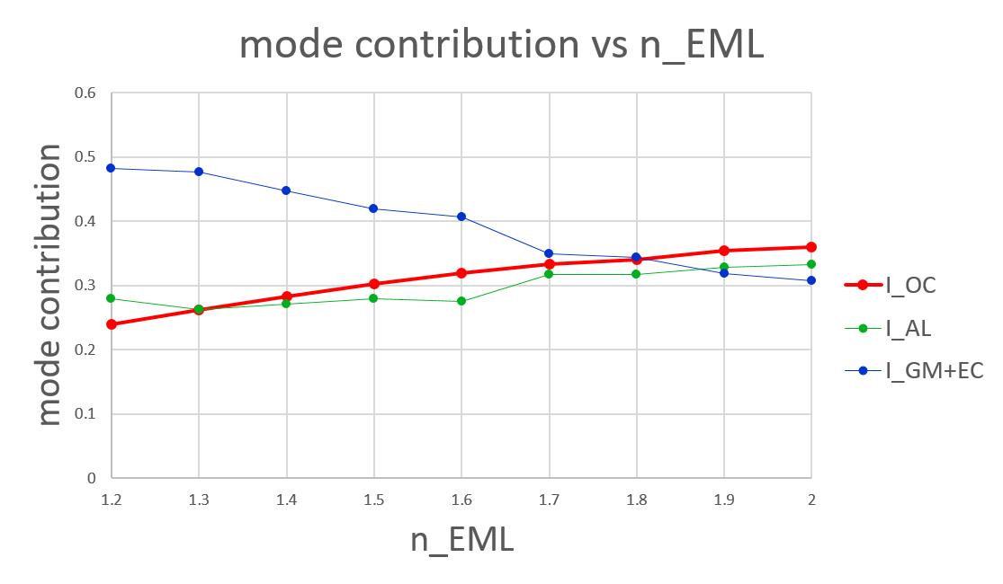 lower EML n.png